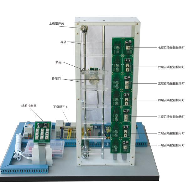 首页 产品展示 >>电梯气动类系列    实训组合电梯模型无论从电路到
